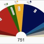 Eleições Europeias: a análise que falta!